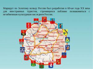 Схема: Золотое Кольцо России
